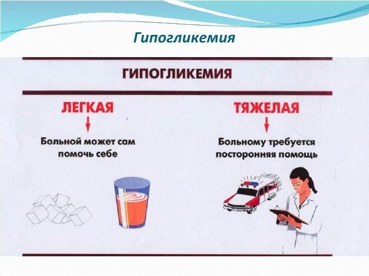 лечение гипогликемии