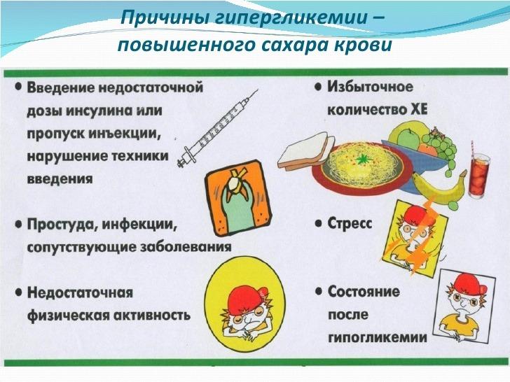 гипергликемия патогенез