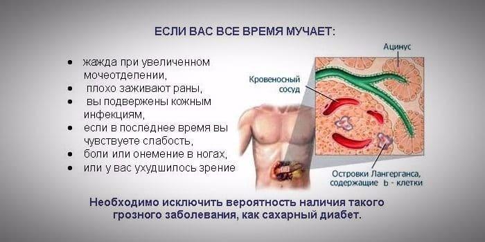 скачки сахара в крови симптомы