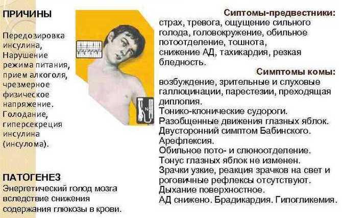гипогликемическая кома лечение