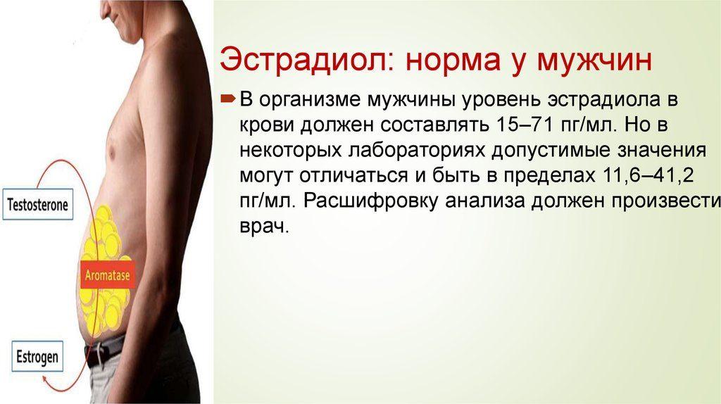 анализ на эстрадиол у мужчин