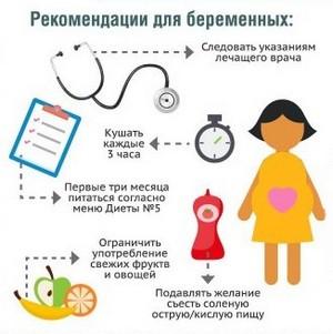 панкреатит у беременных