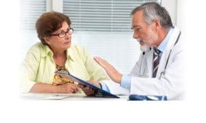 методы диагностики щитовидной железы