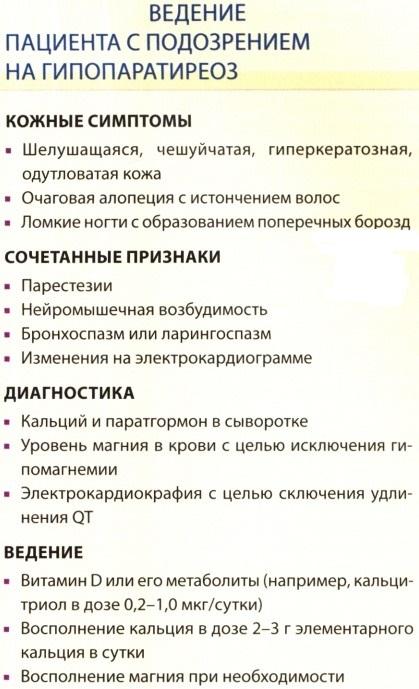 гипопаратиреоз симптомы
