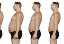 какие бывают степени ожирения у мужчин