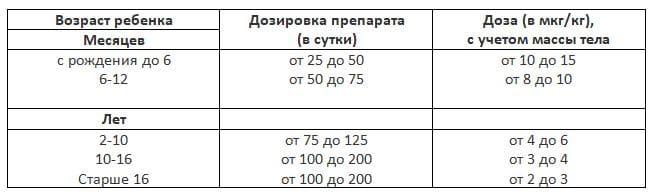Л-Тироксин инструкция по применению