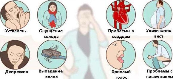 гипотиреоз и его симптомы