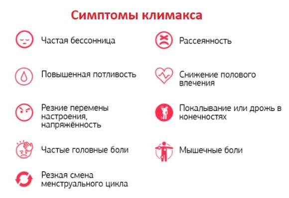 климакс и его основные симптомы