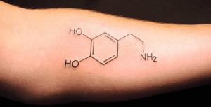 анализ на дофамин