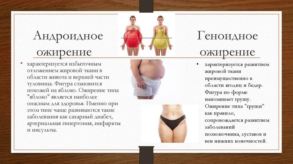причины гиноидного и абдоминального ожирения